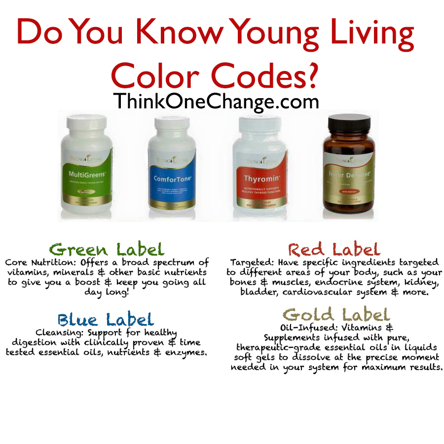Young Living Color Codes