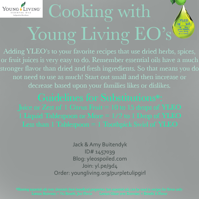 Cooking with YLEO