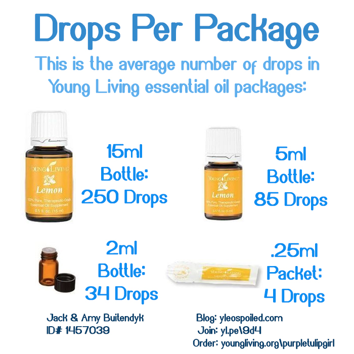 Drops Per Package