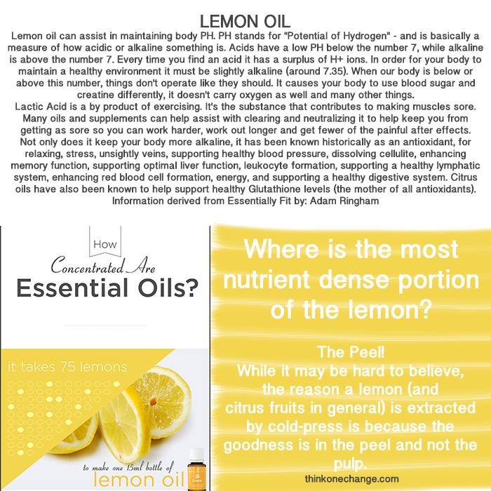 Lemon Facts