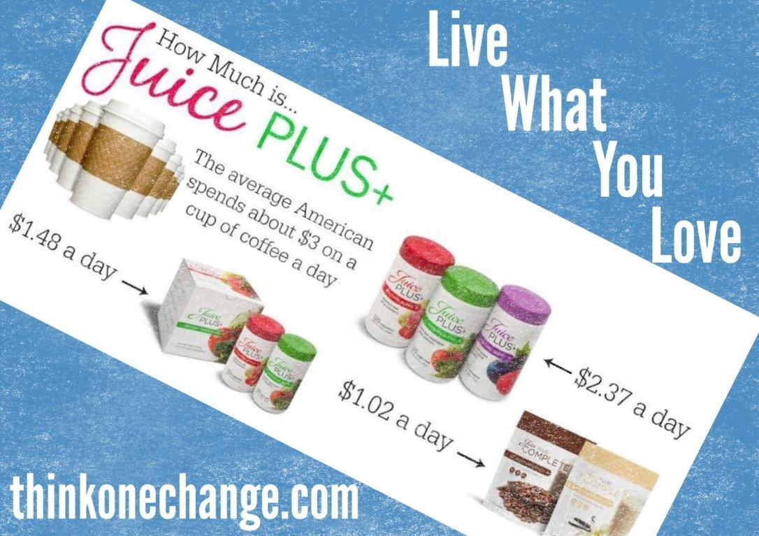 Juice Plus Cost Per Day