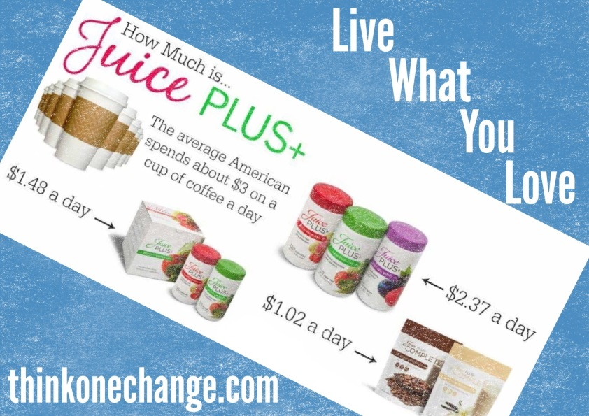 Juice Plus Cost Per Day