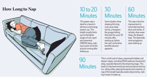 How long to nap?  #thinkonechange